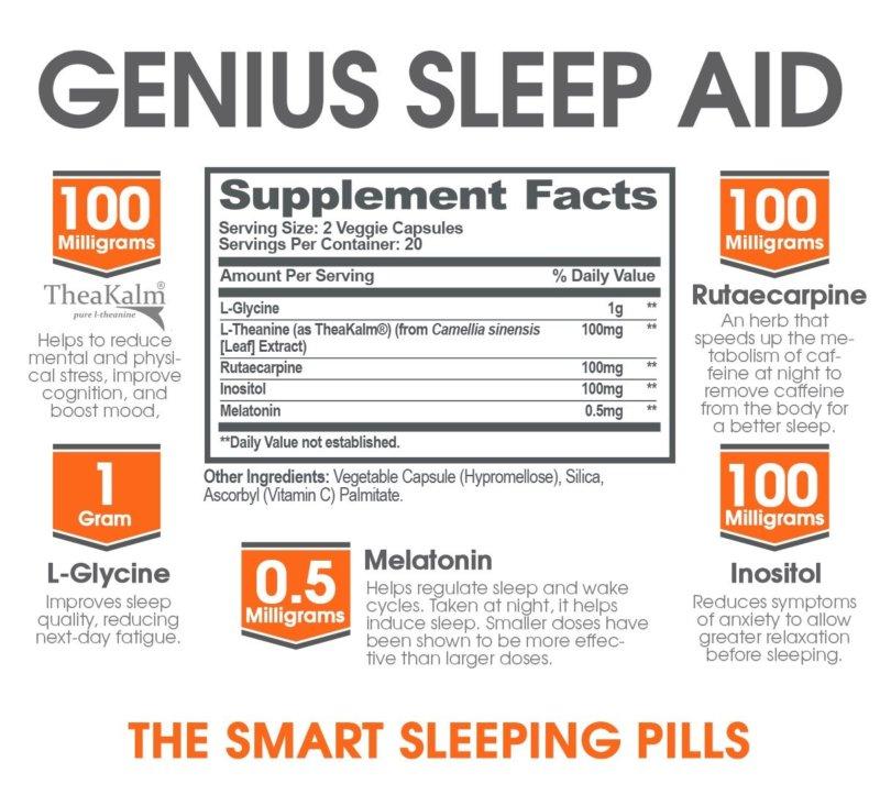 Genius Sleep Aid ingredients explanation